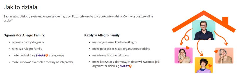 Allegro Family